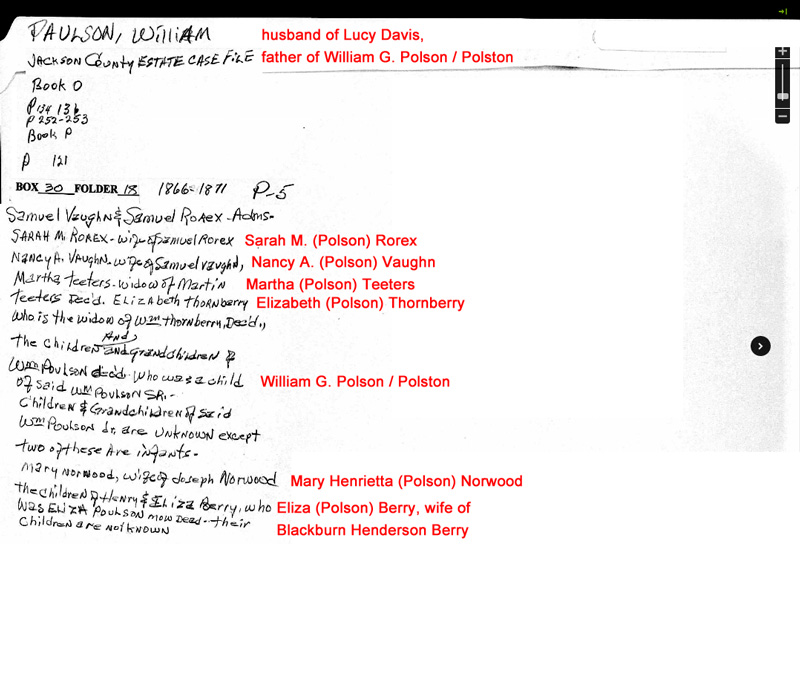 William Polson, Jackson County Alabama probate file folder