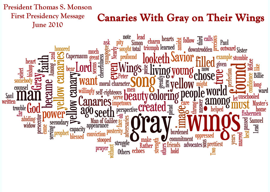Canaries with gray on their wings talk, wordle